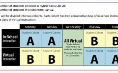 Hybrid Learning Approved by BOE with a Vote of 5-3